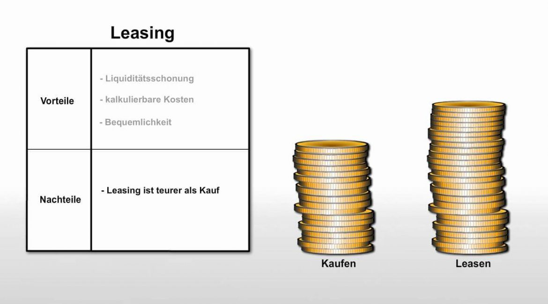 Leasing oder Verkauf Steuererklärvideo